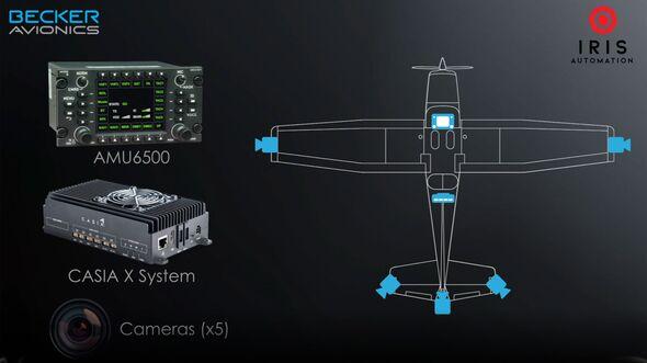 Das opto-elektrische/akustische System arbeitet mit fünf Kameras. Es überwacht den Luftraum unter Sichtflugbedingungen, selbst wenn ADS-B- oder TCAS-Signale nicht verfügbar sind.